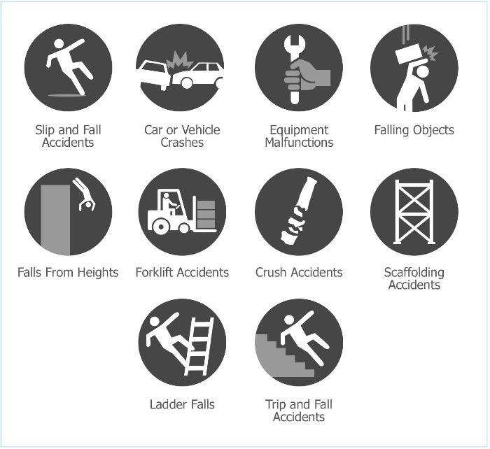 A number of jobsite conditions can result in a worker suffering broken bones or joints, including: