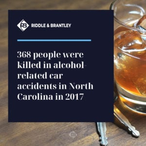 Drunk Driving Deaths in North Carolina Statistics